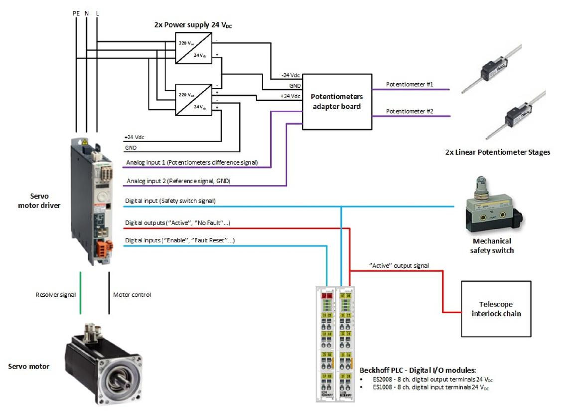 Soxs Control Electronics Design Numeric Ups Circuit Diagram 00591 Psisdg10707 107072h Page 7 1