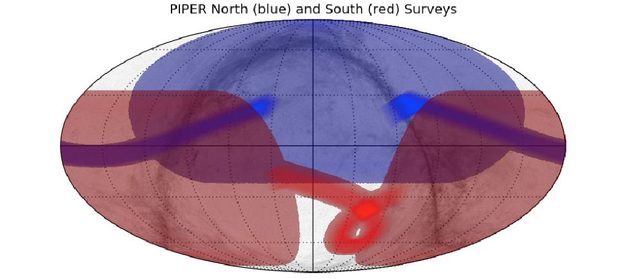 The primordial inflation polarization explorer (PIPER): current