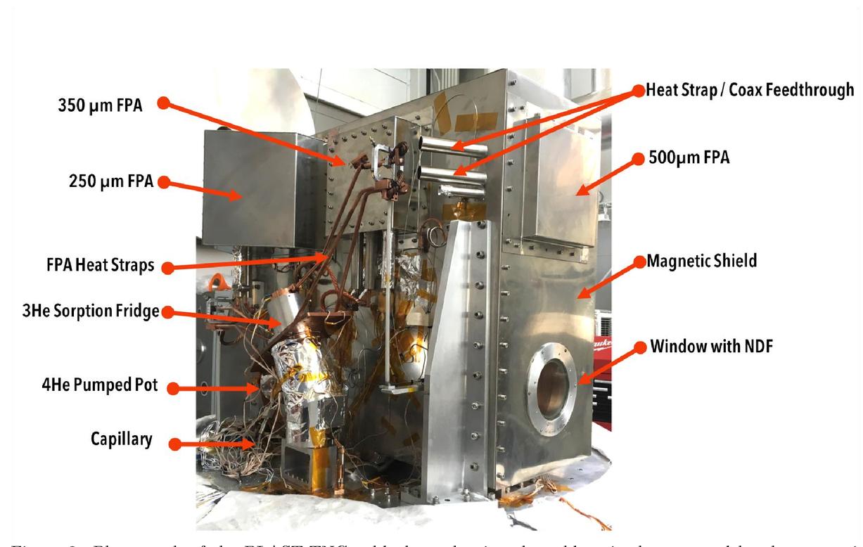 Preflight characterization of the BLAST-TNG receiver and