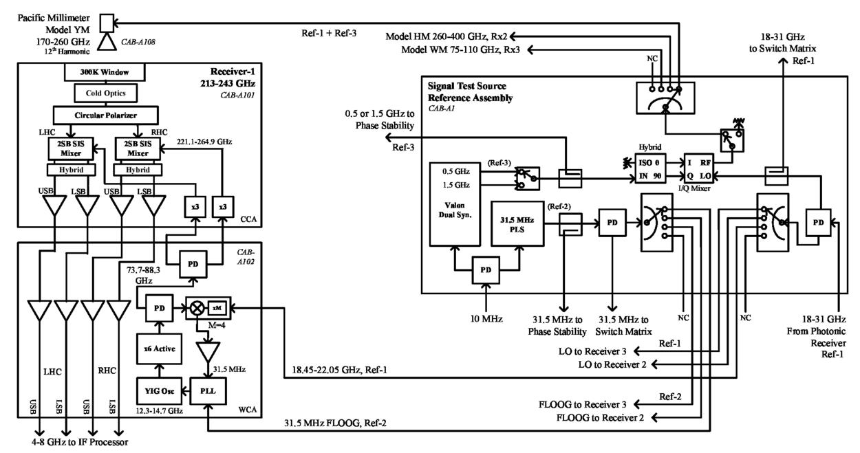 Electronics Instrumentation For The Greenland Telescope Casper Circuit Bending Tutorial 00096 Psisdg10708 1070816 Page 12 1