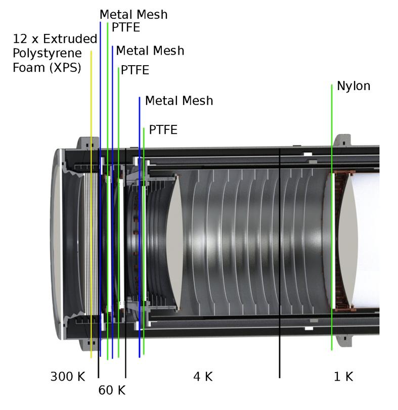 The Cosmology Large Angular Scale Surveyor receiver design
