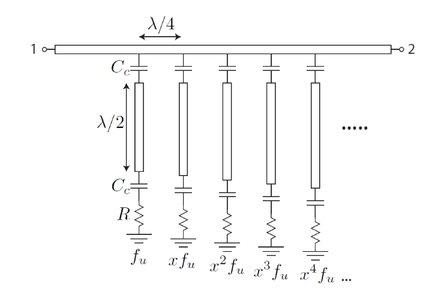 A digital beamformer for the advanced focal array