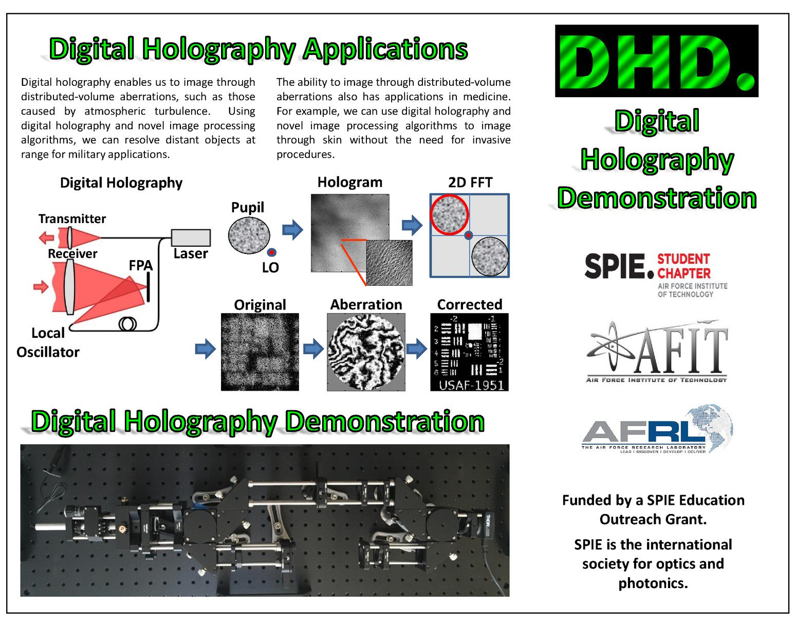 The digital holography demonstration: a table-top setup for