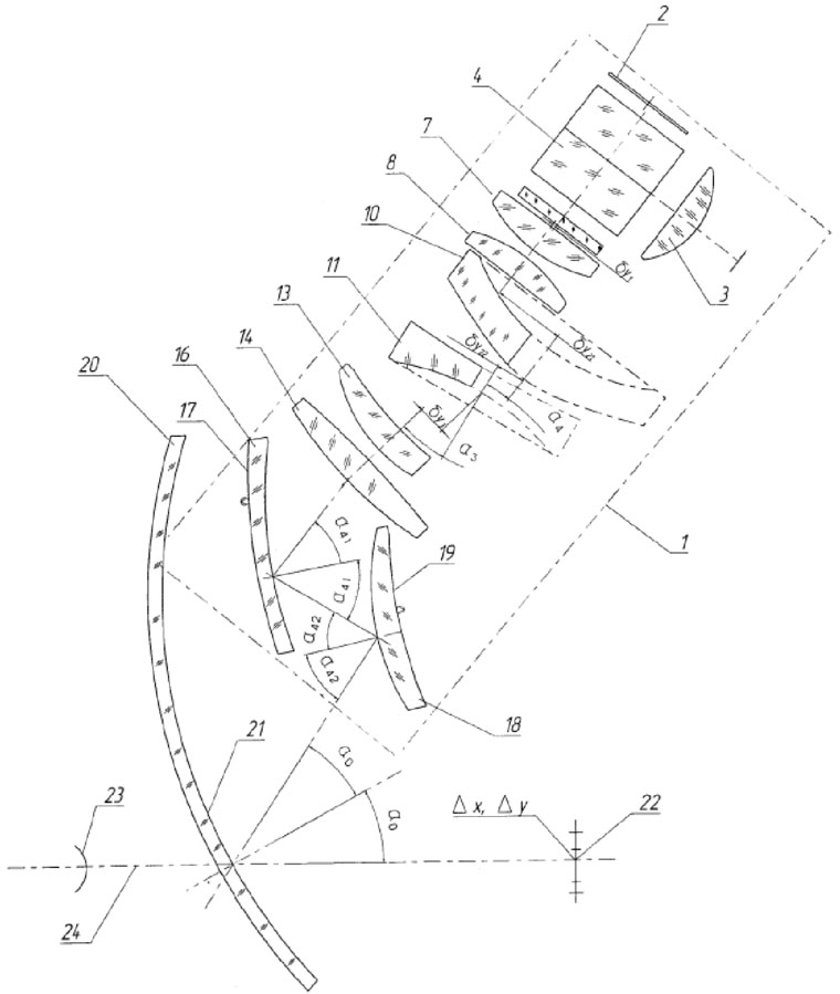 Analysis Of Optical Schemes Of Hmd Systems For The Possibility Of