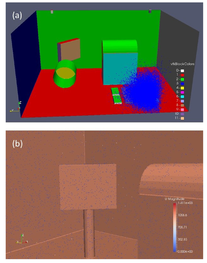 Contamination modeling using the OpenFOAM open source
