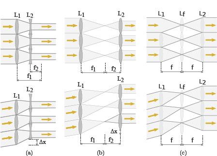 Solar tracking using beam-steering lens arrays