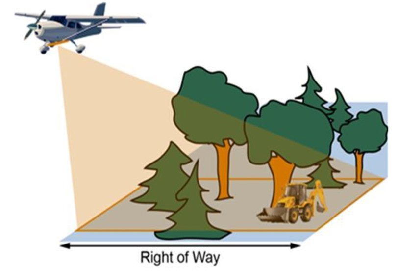 Synthetic aperture radar for pipeline right-of-way monitoring