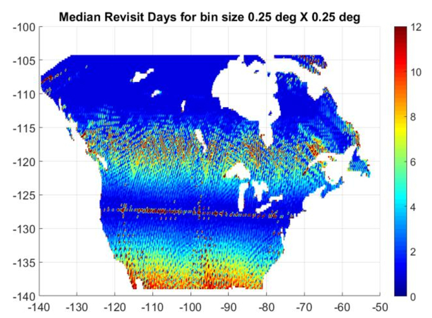Constellations of CubeSats to exploit signals-of-opportunity