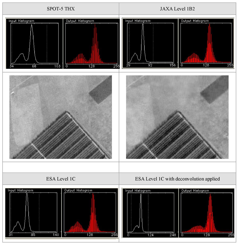 Bulk reprocessing of the ALOS PRISM/AVNIR-2 archive of the