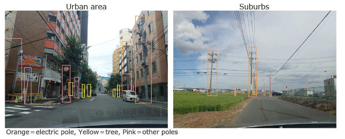 Electric pole detection using deep network based object detector
