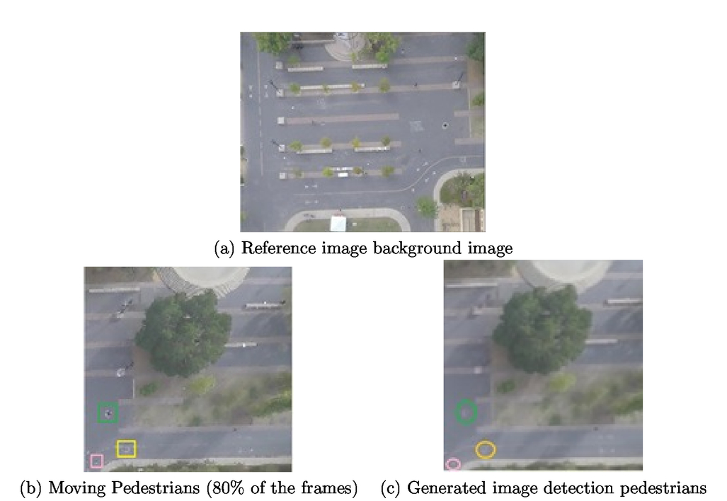 Autoencoder versus pre-trained CNN networks: deep-features applied