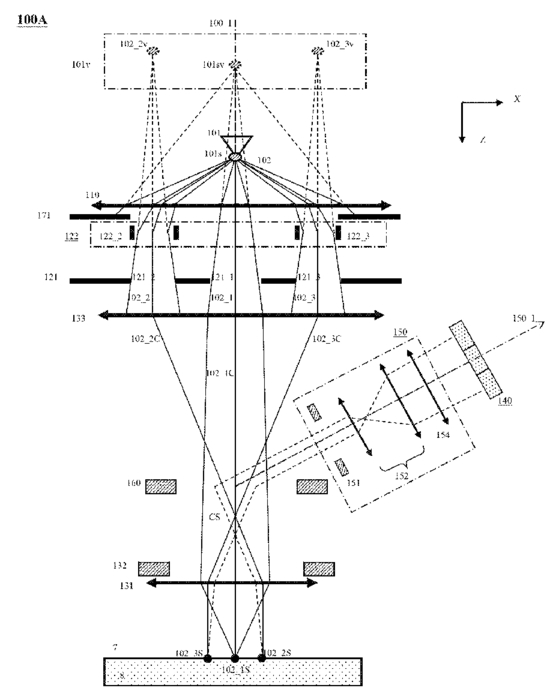 Multiple Beam Technology Development And Application For Defect