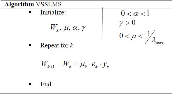 Sparse adaptive filter estimation/equalization comparison