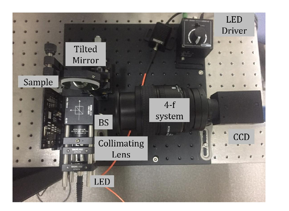 Integration of relay optics in LED-based reflective off-axis