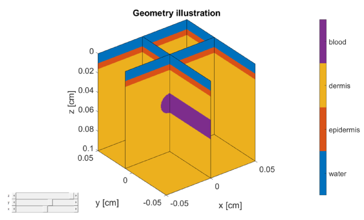 MCmatlab: an open-source user-friendly MATLAB-integrated 3D Monte