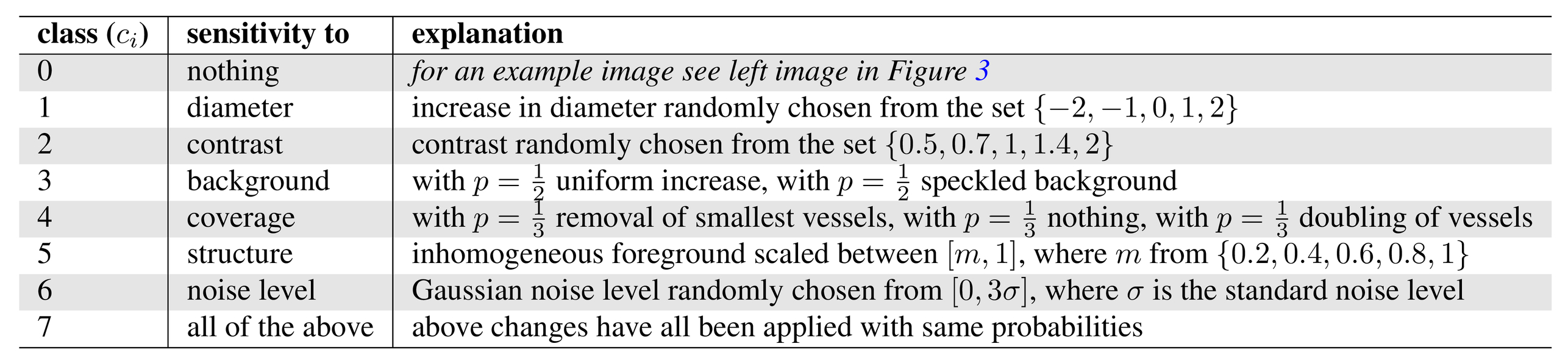 Robustness of a partially learned photoacoustic