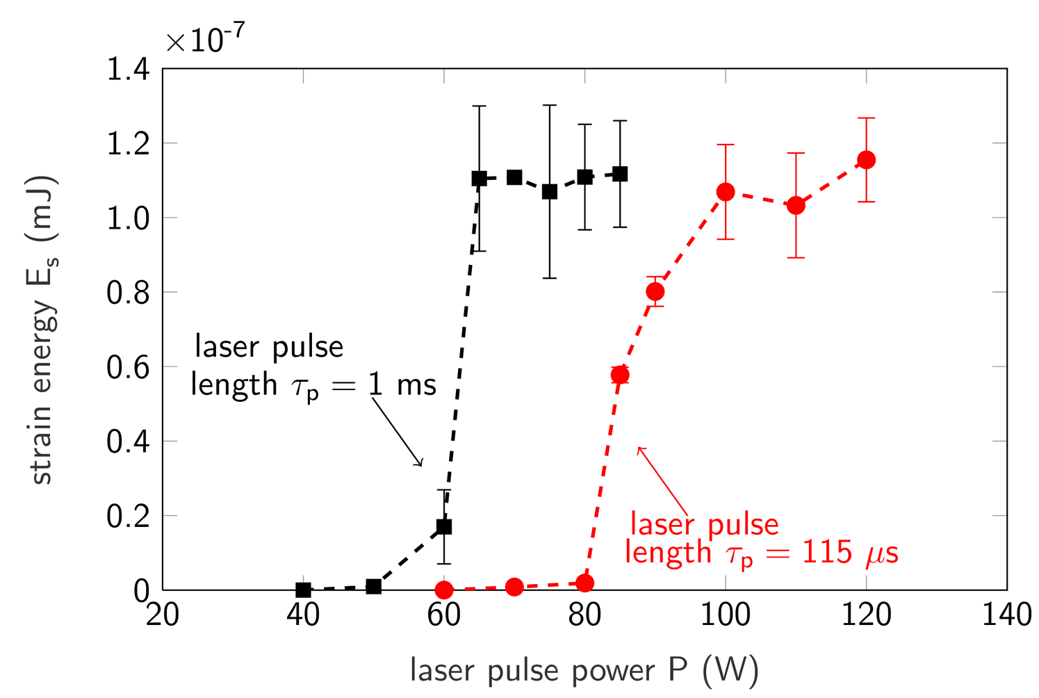 Laser induced crystal defects in monocrystalline silicon