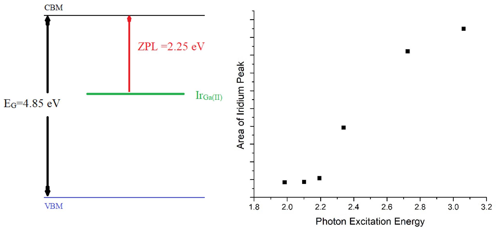 Hydrogen passivation of calcium and magnesium doped [beta]-Ga2O3