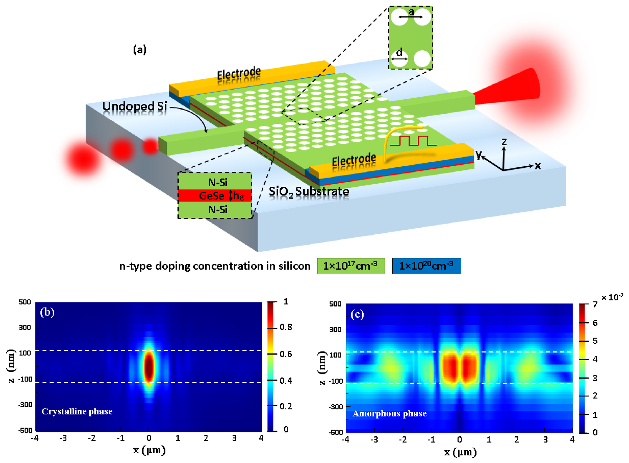 broadband electro optic modulator based on a phase change material00632_psisdg10923_109231v_page_2_1 jpg