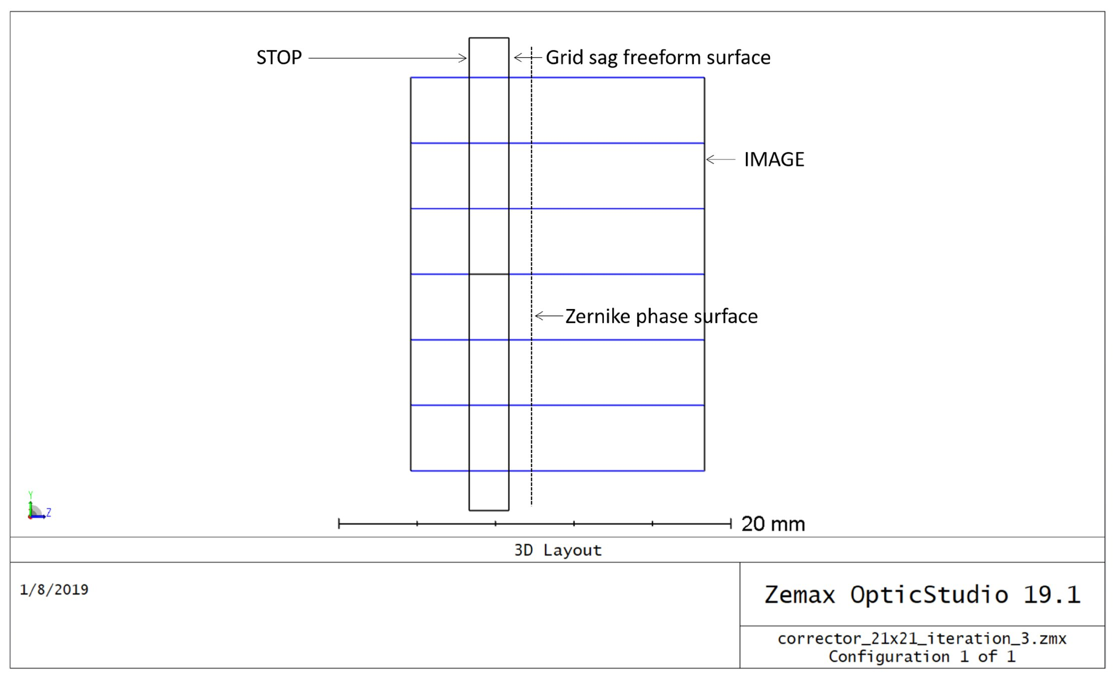 Lens design using grid-based surface optimization