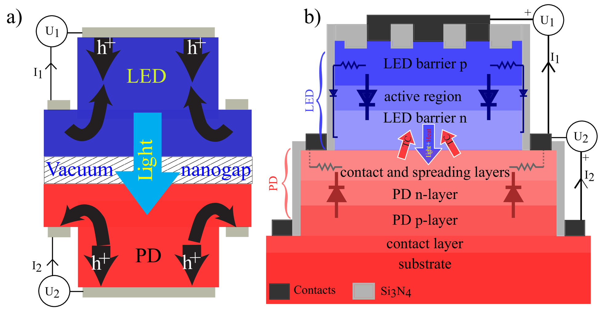 Observation of local electroluminescent cooling and