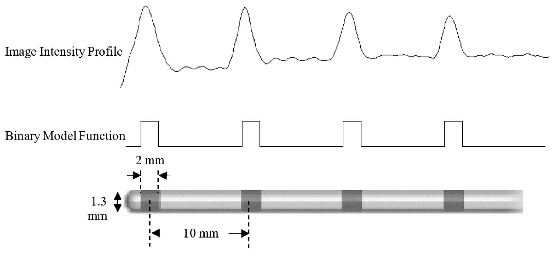 Validation of an automatic algorithm to identify NeuroPace