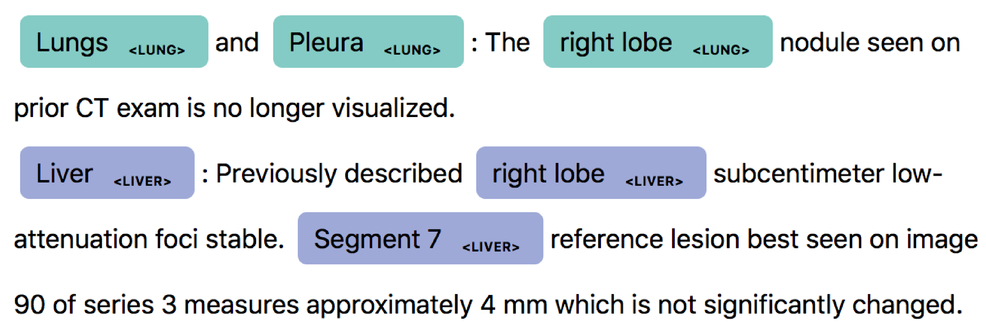 Context-based bidirectional-LSTM model for sequence labeling in