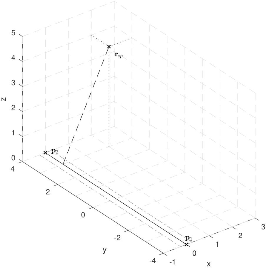 Row-column beamforming with dynamic apodizations on a GPU