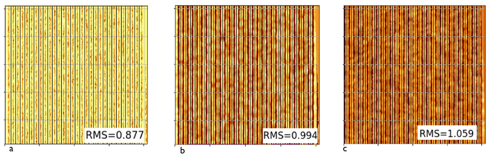 Localized power spectral density analysis on atomic force microscopy