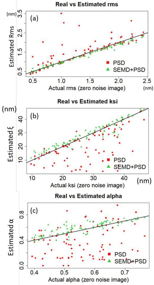 Deep learning nanometrology of line edge roughness