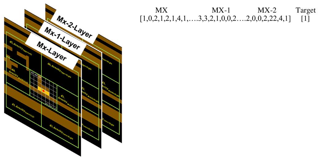 CAPP: context analyzer and printability predictor