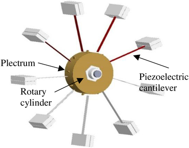 Analysis of the interference in typical rotational plucking energy