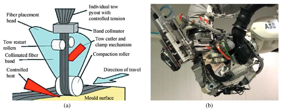 Hybrid structural health monitoring on a composite plate