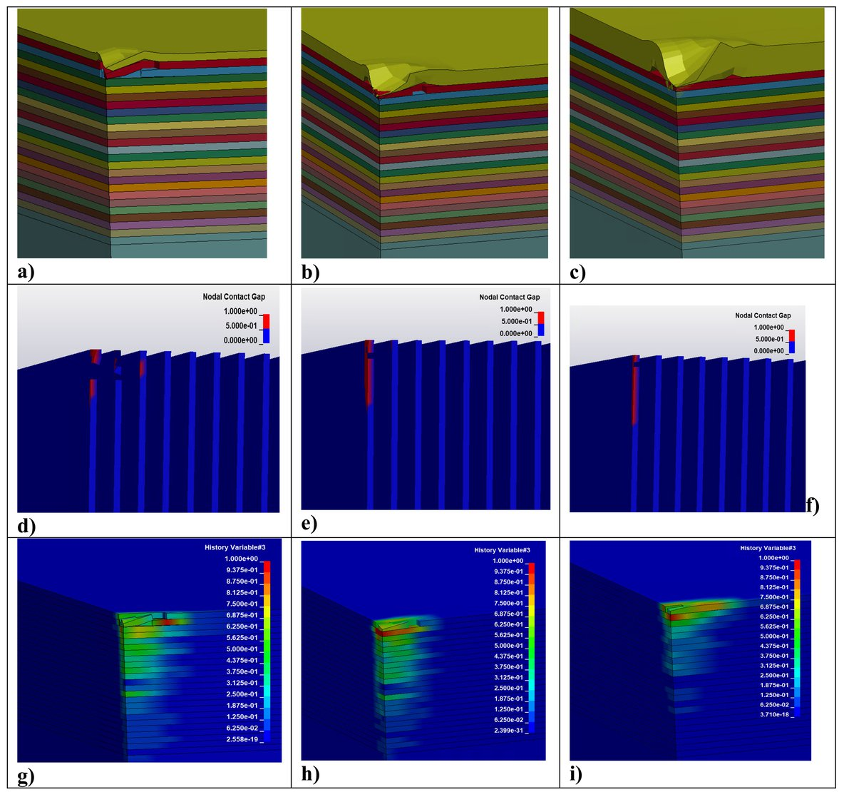 High-velocity impact response on advanced hybrid composite
