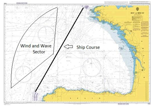 Roll motions analysis to improve ship responses in adverse