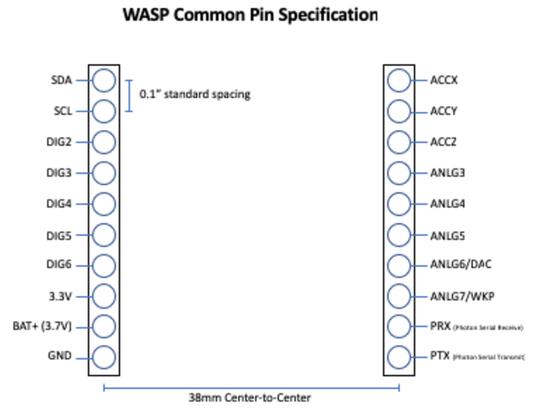 Low cost wireless accelerometer sensor platform with internet-of