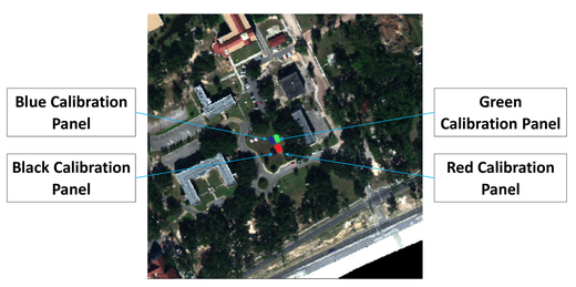 Object detection and classification in aerial hyperspectral