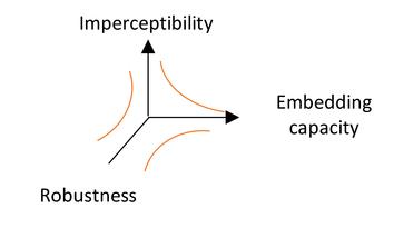A robust framework for tamper detection in digital recorded