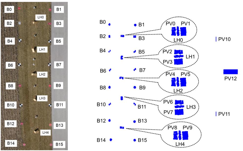 Array - uav based multi sensor multi platform integration for high      rh   spiedigitallibrary org