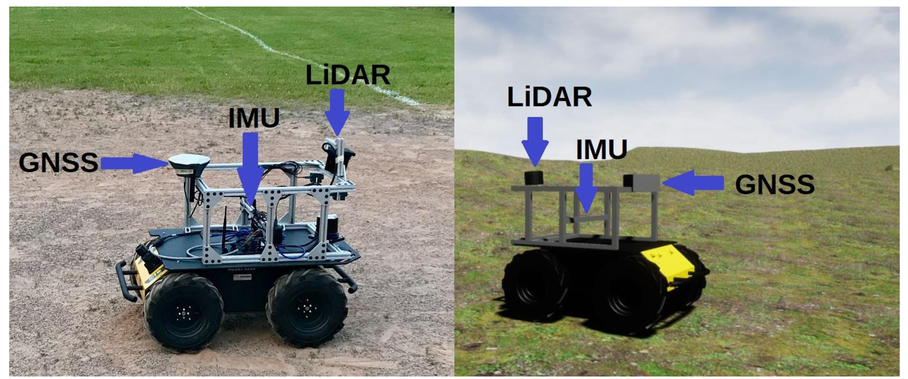 Localization and mapping performance of two LiDAR systems in
