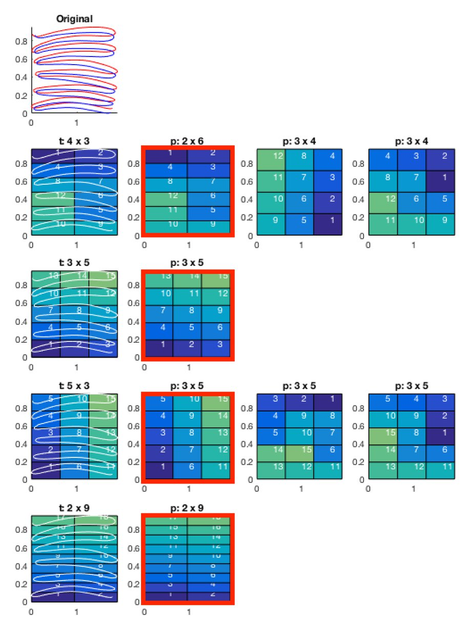 Path reconstruction from nontraditional sensor information using