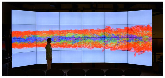 HPC enabled immersive and non-immersive visualization of