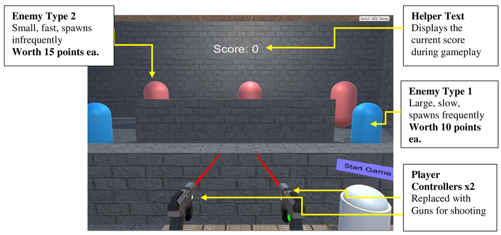 VR puzzle room for cognitive rehabilitation