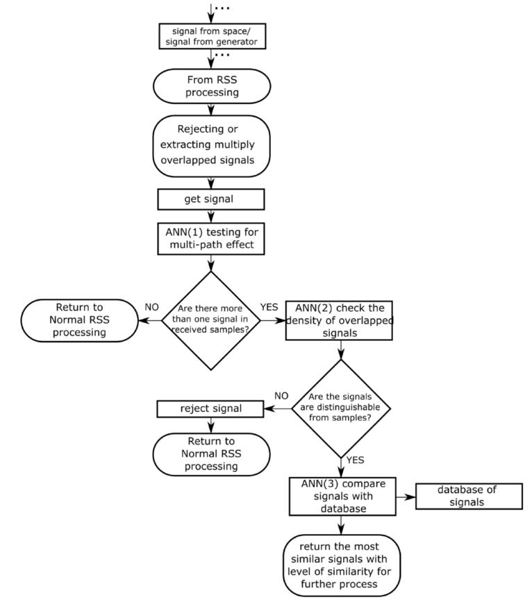Quad Ms Diagram