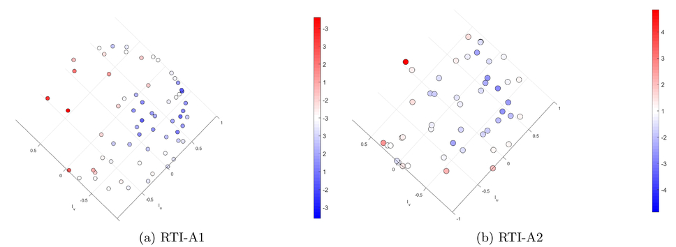 A new method for calibration of the spatial distribution of