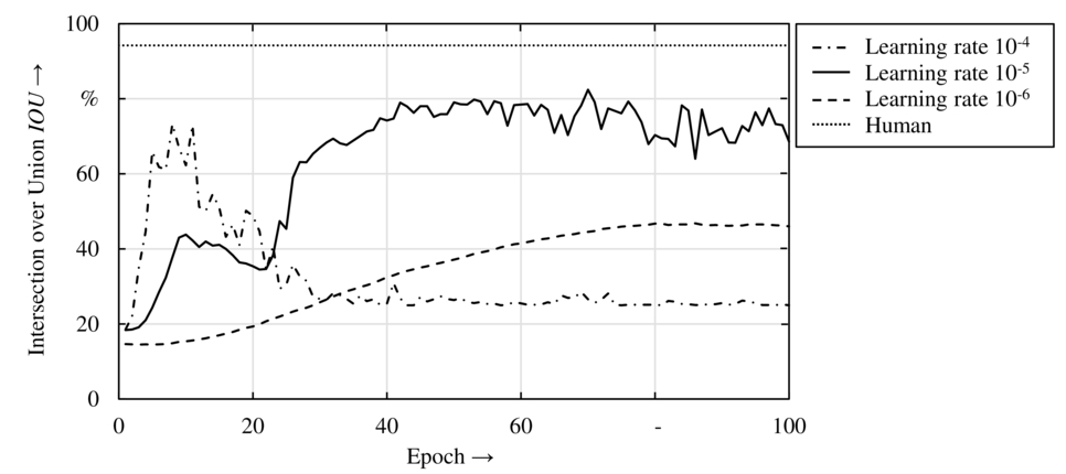 Automated visual inspection of friction stir welds: a deep