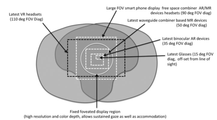 Digital optical elements and technologies (EDO19