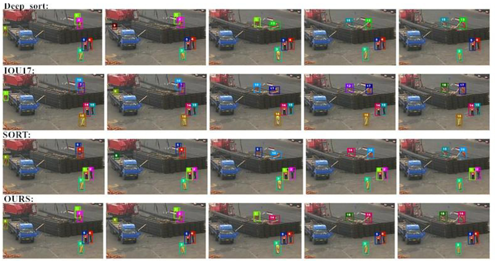 A multiple people tracking algorithm for large view scene