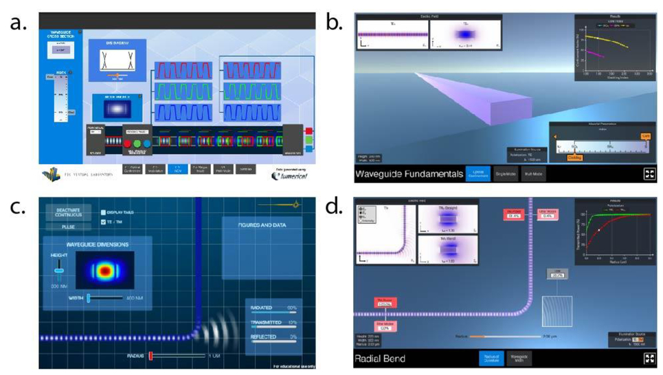 Web-based interactive simulations and virtual lab for