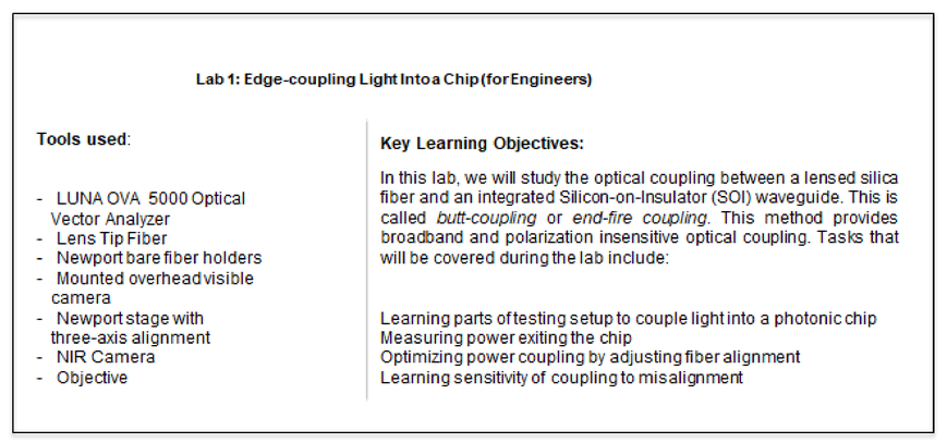 A modular laboratory curriculum for teaching integrated